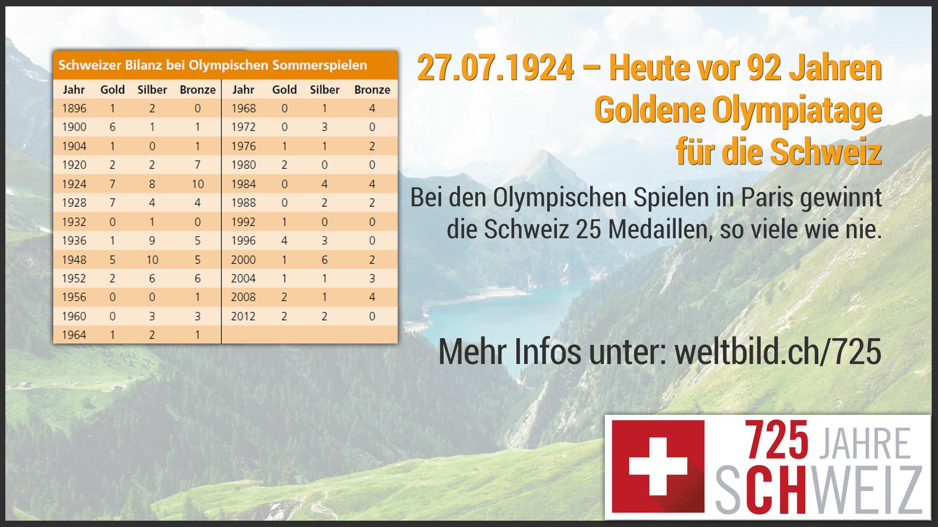 instore_160727_olympiatage01_ch